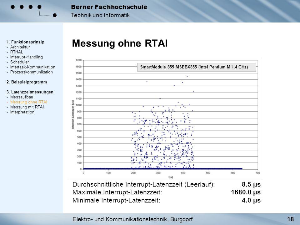 Elektro- und Kommunikationstechnik, Burgdorf18 Berner Fachhochschule Technik und Informatik Messung ohne RTAI 1. Funktionsprinzip - Architektur - RTHA