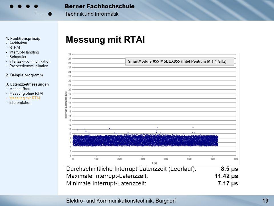 Elektro- und Kommunikationstechnik, Burgdorf19 Berner Fachhochschule Technik und Informatik Messung mit RTAI 1. Funktionsprinzip - Architektur - RTHAL