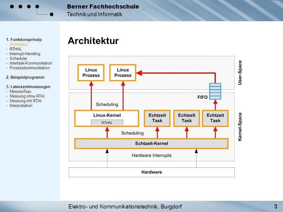Elektro- und Kommunikationstechnik, Burgdorf4 Berner Fachhochschule Technik und Informatik RTHAL (Realtime Hardware Abstraction Layer) Fall A Abstraktion ist transpa- rent, Interrupt-Kontrolle liegt beim Linux Kernel.