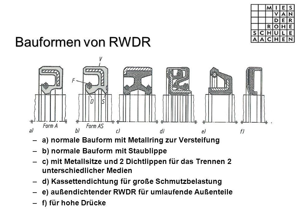 Bauformen von RWDR –a) normale Bauform mit Metallring zur Versteifung –b) normale Bauform mit Staublippe –c) mit Metallsitze und 2 Dichtlippen für das