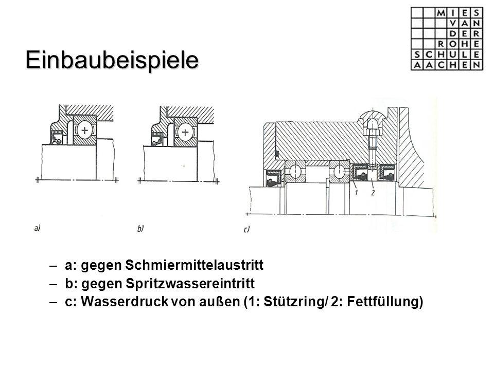 Einbaubeispiele –a: gegen Schmiermittelaustritt –b: gegen Spritzwassereintritt –c: Wasserdruck von außen (1: Stützring/ 2: Fettfüllung)