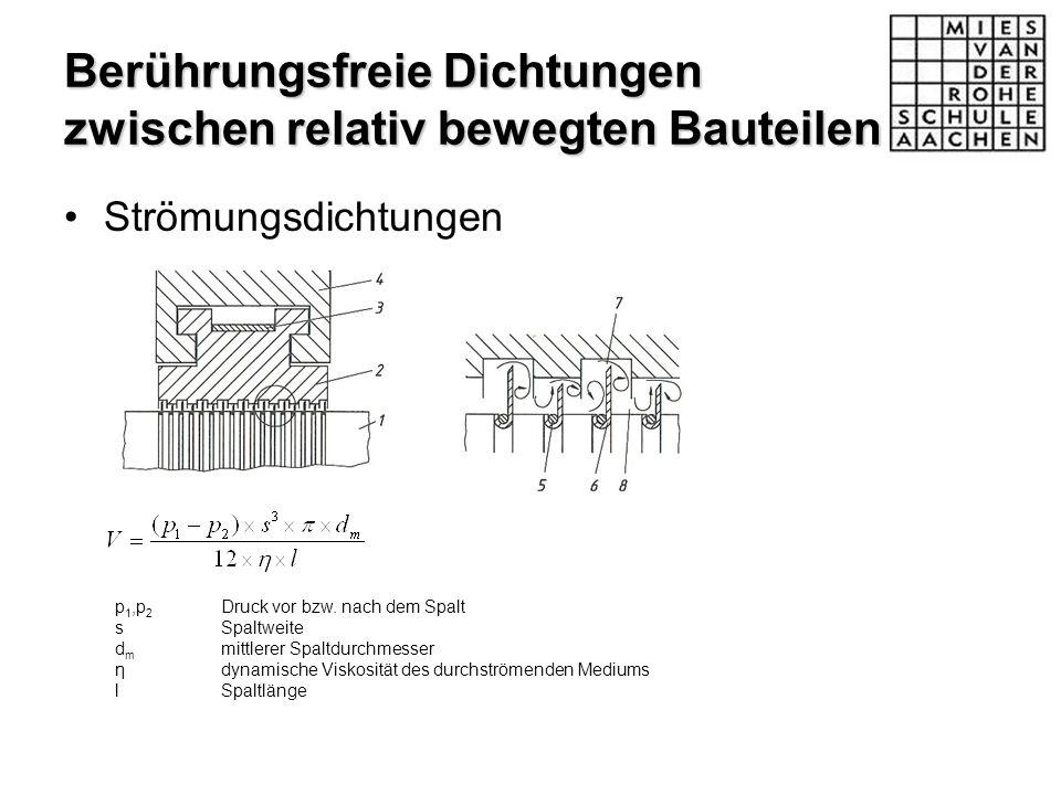 Berührungsfreie Dichtungen zwischen relativ bewegten Bauteilen Strömungsdichtungen p 1,p 2 Druck vor bzw. nach dem Spalt sSpaltweite d m mittlerer Spa
