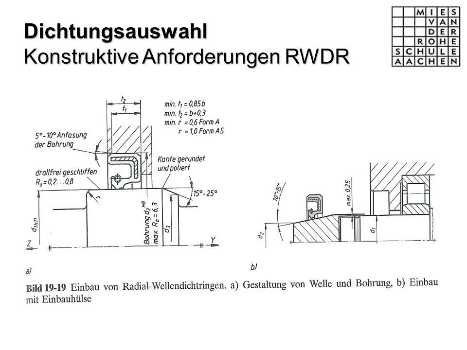 Dichtungsauswahl Konstruktive Anforderungen RWDR