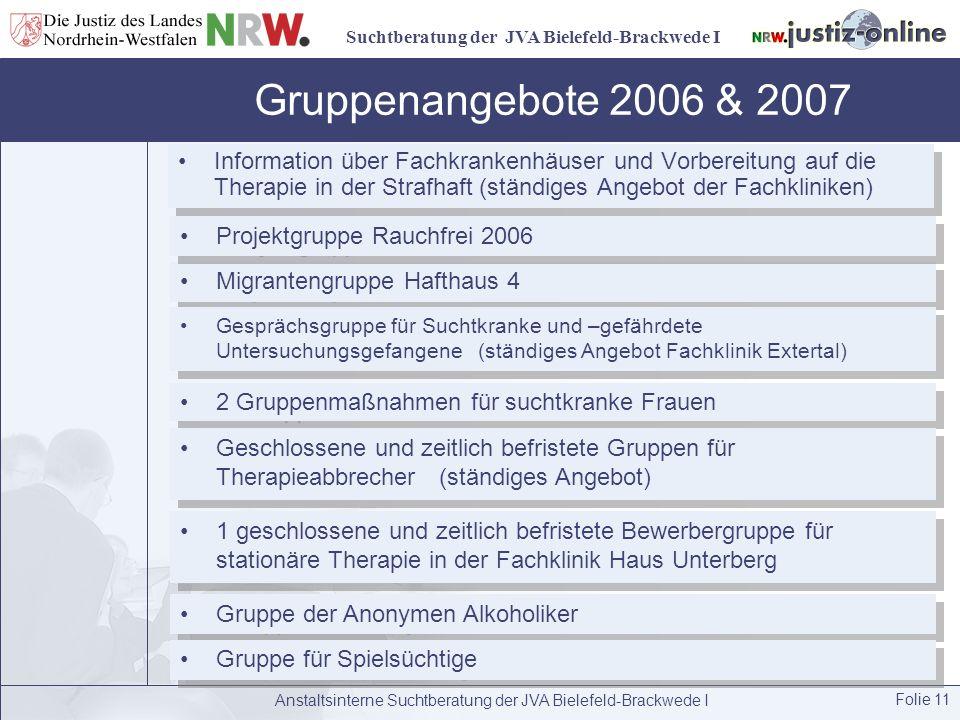 Suchtberatung der JVA Bielefeld-Brackwede I Anstaltsinterne Suchtberatung der JVA Bielefeld-Brackwede I Folie 11 Gruppenangebote 2006 & 2007 Informati