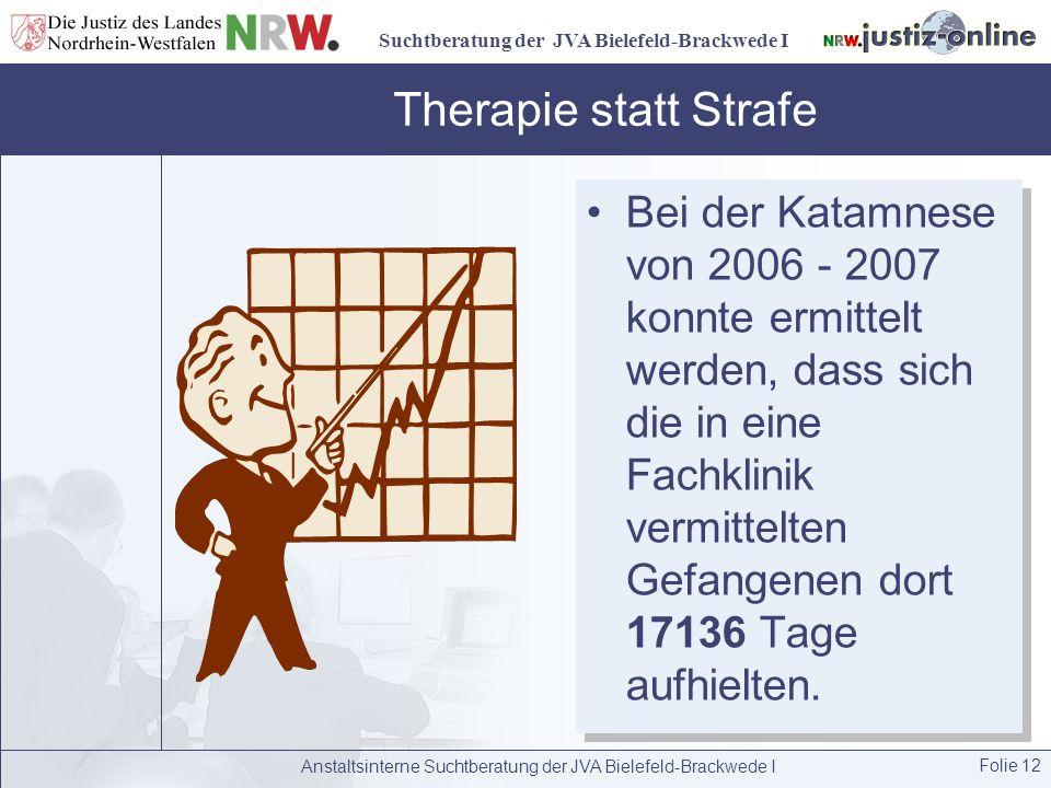 Suchtberatung der JVA Bielefeld-Brackwede I Anstaltsinterne Suchtberatung der JVA Bielefeld-Brackwede I Folie 12 Therapie statt Strafe Bei der Katamne
