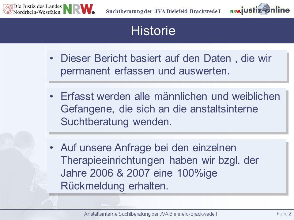 Suchtberatung der JVA Bielefeld-Brackwede I Anstaltsinterne Suchtberatung der JVA Bielefeld-Brackwede I Folie 2 Historie Dieser Bericht basiert auf de