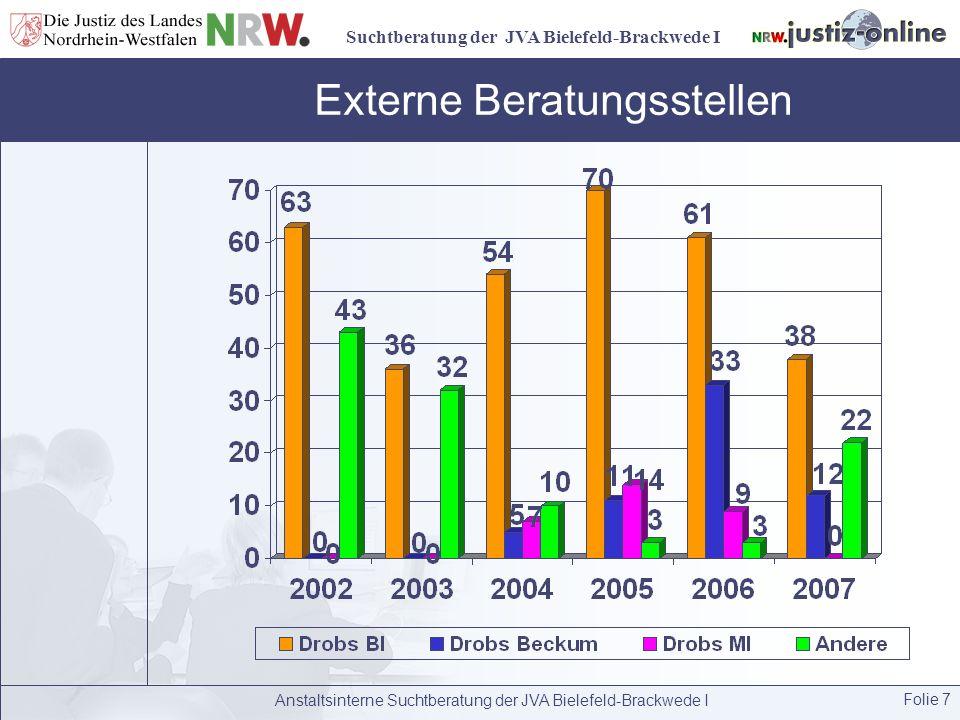 Suchtberatung der JVA Bielefeld-Brackwede I Anstaltsinterne Suchtberatung der JVA Bielefeld-Brackwede I Folie 7 Externe Beratungsstellen