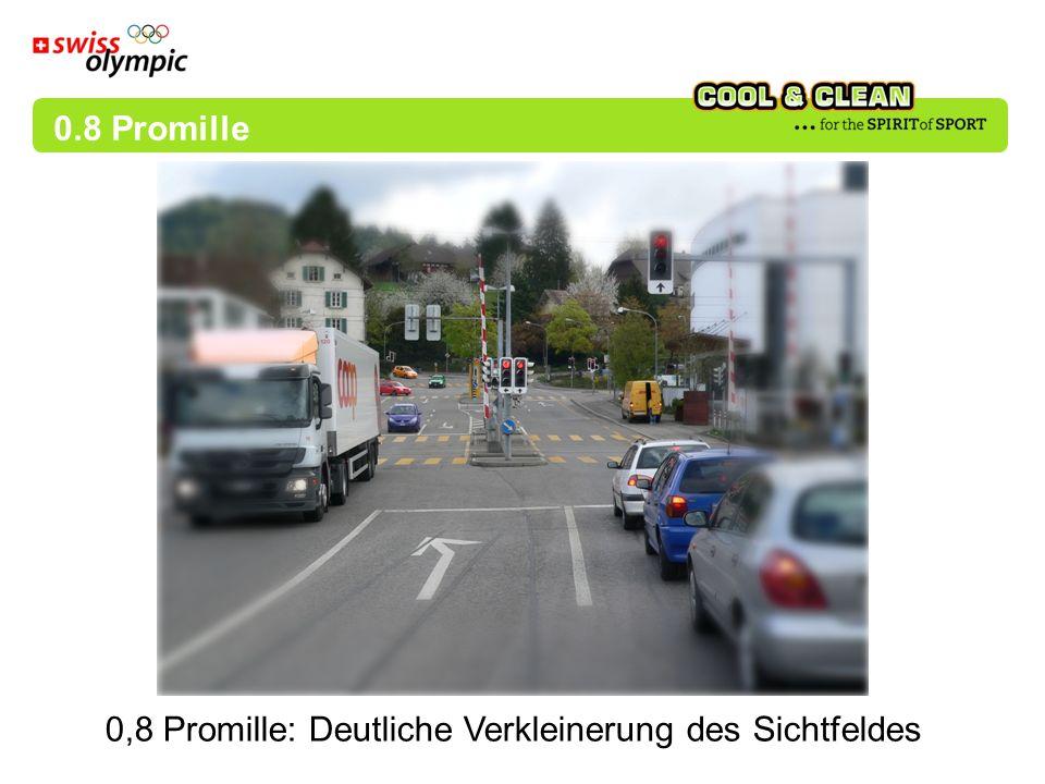 0.8 Promille 0,8 Promille: Deutliche Verkleinerung des Sichtfeldes