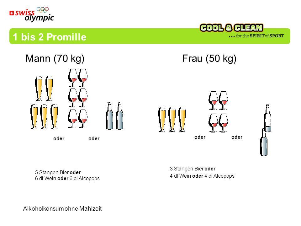 Alkoholkonsum ohne Mahlzeit 3 Stangen Bier oder 4 dl Wein oder 4 dl Alcopops oder Frau (50 kg) 1 bis 2 Promille oder Mann (70 kg) 5 Stangen Bier oder