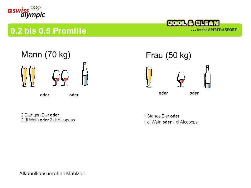 Alkoholkonsum ohne Mahlzeit 0.2 bis 0.5 Promille 1 Stange Bier oder 1 dl Wein oder 1 dl Alcopops oder Frau (50 kg) oder Mann (70 kg) 2 Stangen Bier od
