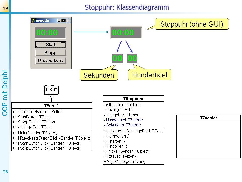 TS OOP mit Delphi 19 Stoppuhr: Klassendiagramm Stoppuhr (ohne GUI) Hundertstel Sekunden