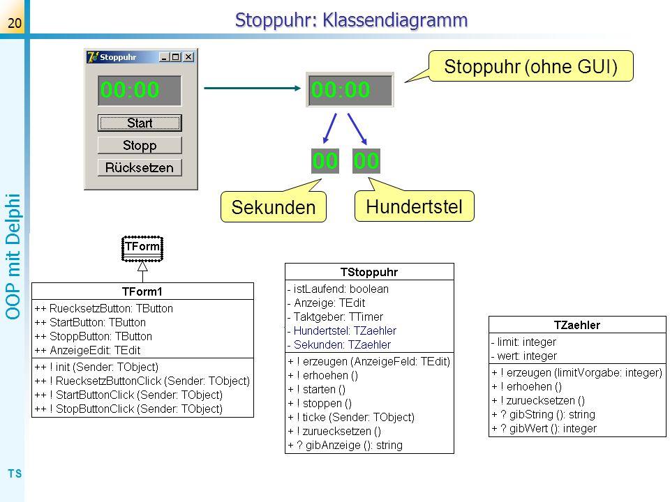 TS OOP mit Delphi 20 Stoppuhr: Klassendiagramm Stoppuhr (ohne GUI) Hundertstel Sekunden