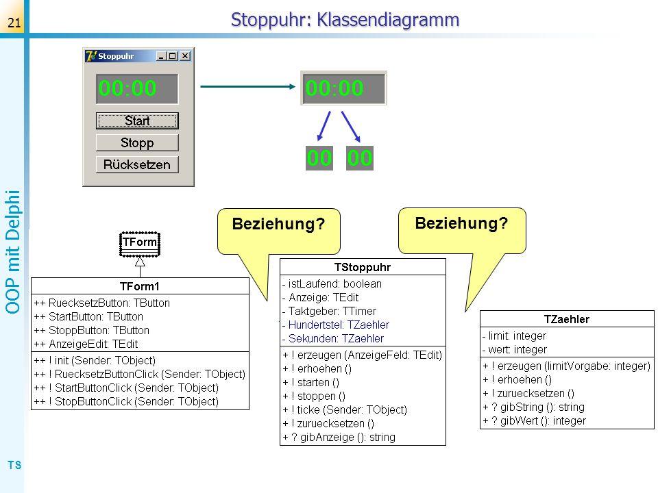 TS OOP mit Delphi 21 Stoppuhr: Klassendiagramm Beziehung?