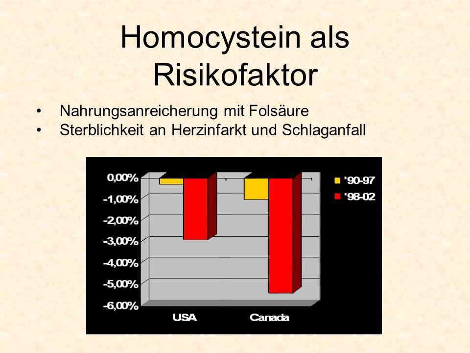 Homocystein als Risikofaktor Nahrungsanreicherung mit Folsäure Sterblichkeit an Herzinfarkt und Schlaganfall
