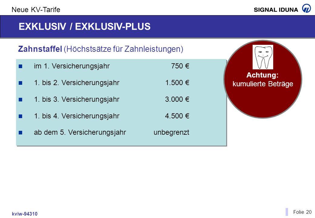 kviw-94310 Folie 20 Neue KV-Tarife Zahnstaffel (Höchstsätze für Zahnleistungen) im 1. Versicherungsjahr 750 1. bis 2. Versicherungsjahr 1.500 1. bis 3