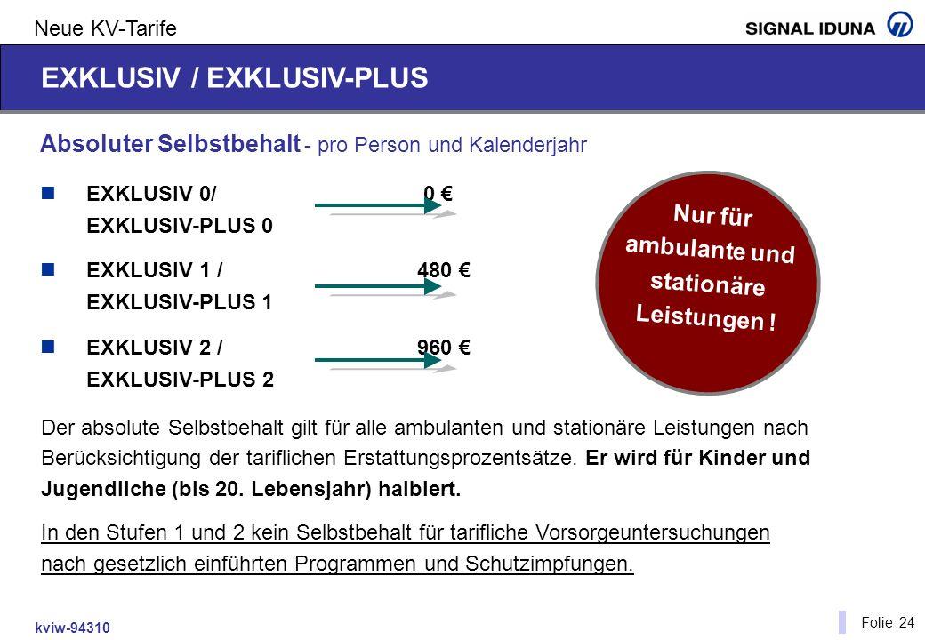 kviw-94310 Folie 24 Neue KV-Tarife Absoluter Selbstbehalt - pro Person und Kalenderjahr EXKLUSIV 0/ 0 EXKLUSIV-PLUS 0 EXKLUSIV 1 /480 EXKLUSIV-PLUS 1