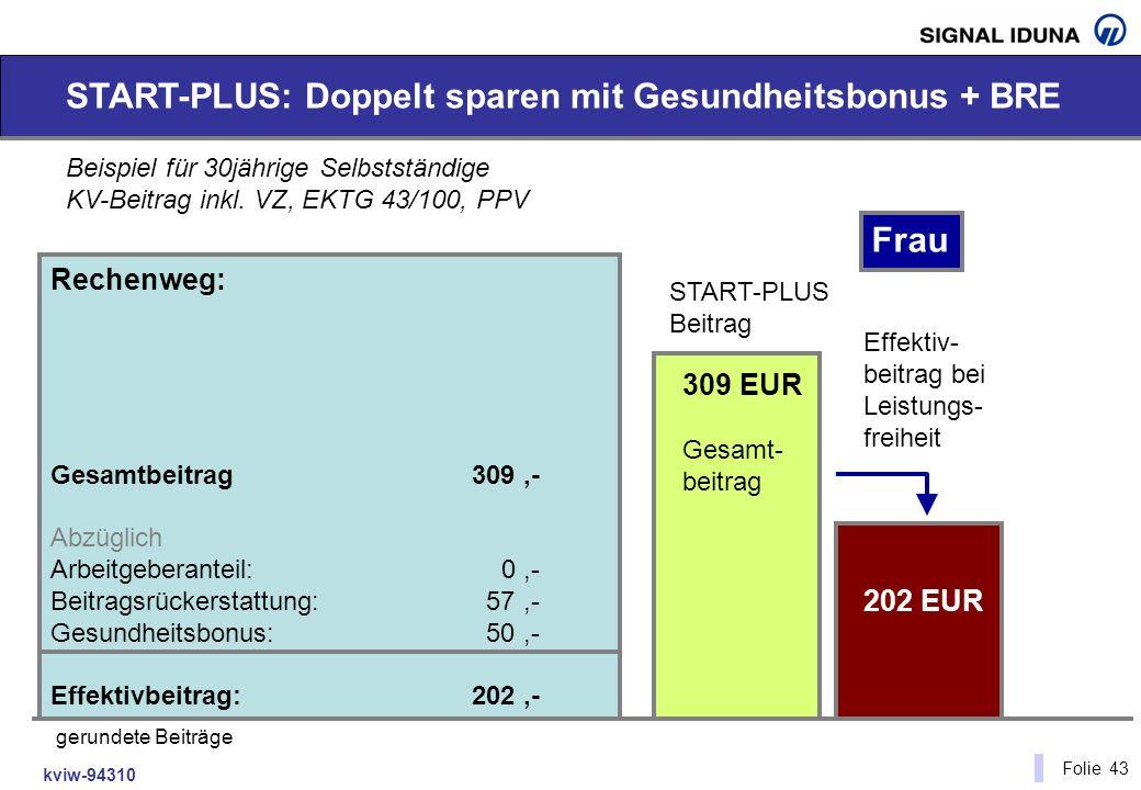 kviw-94310 Folie 43 START-PLUS: Doppelt sparen mit Gesundheitsbonus + BRE Beispiel für 30jährige Selbstständige KV-Beitrag inkl. VZ, EKTG 43/100, PPV