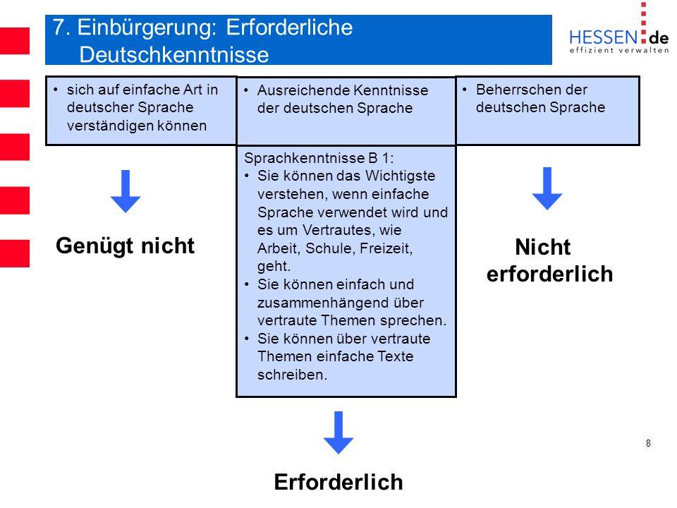 8 sich auf einfache Art in deutscher Sprache verständigen können 7. Einbürgerung: Erforderliche Deutschkenntnisse Ausreichende Kenntnisse der deutsche