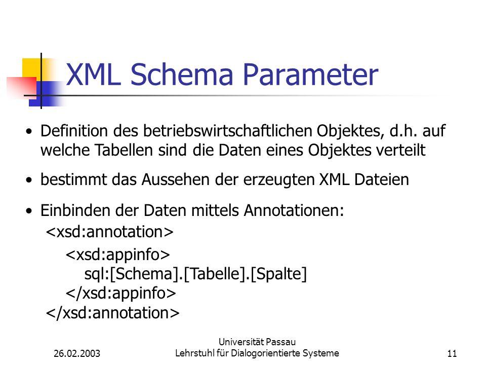 26.02.2003 Universität Passau Lehrstuhl für Dialogorientierte Systeme11 XML Schema Parameter Definition des betriebswirtschaftlichen Objektes, d.h.