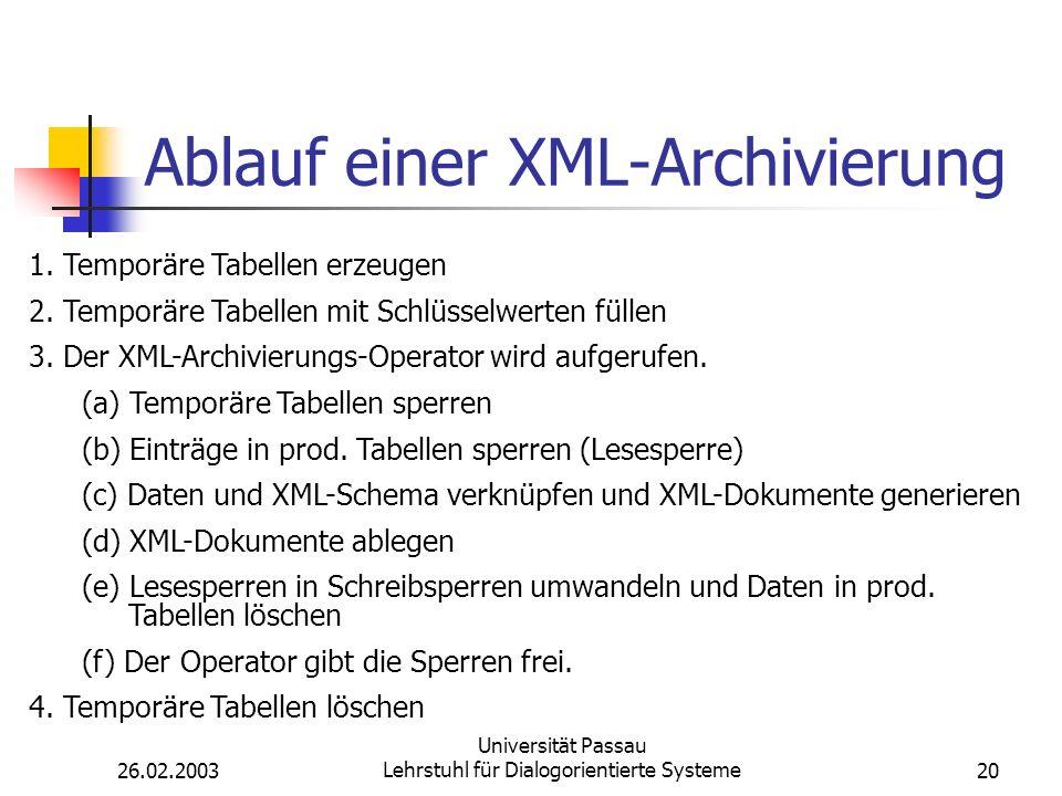 26.02.2003 Universität Passau Lehrstuhl für Dialogorientierte Systeme20 Ablauf einer XML-Archivierung 1.