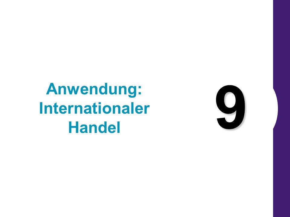 9 Anwendung: Internationaler Handel