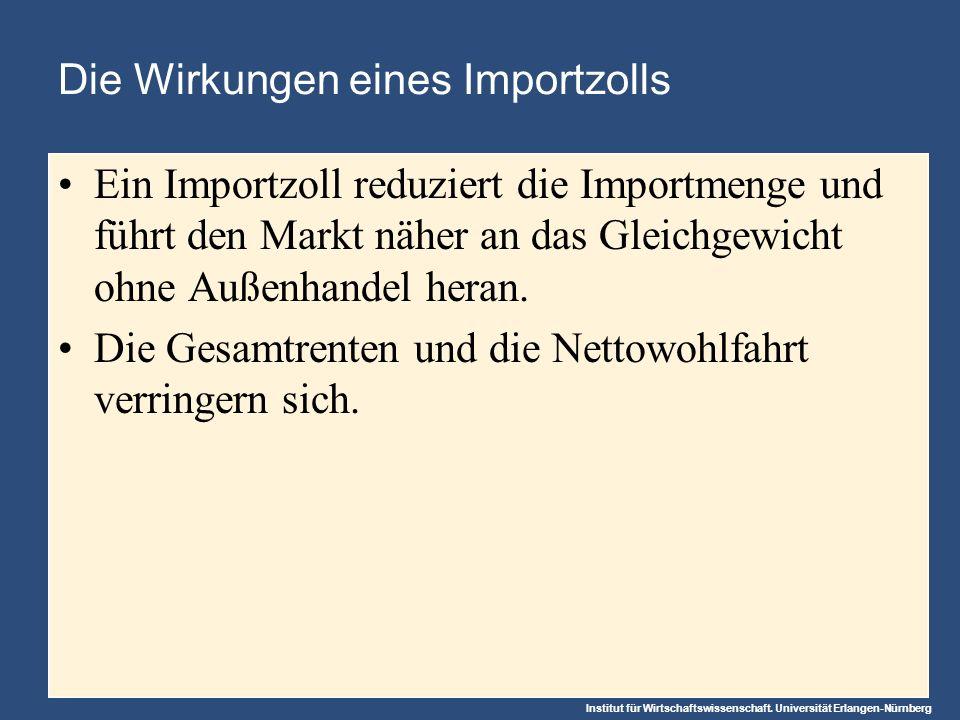 Institut für Wirtschaftswissenschaft. Universität Erlangen-Nürnberg Die Wirkungen eines Importzolls Ein Importzoll reduziert die Importmenge und führt