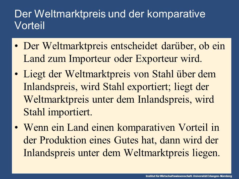 Institut für Wirtschaftswissenschaft. Universität Erlangen-Nürnberg Der Weltmarktpreis und der komparative Vorteil Der Weltmarktpreis entscheidet darü