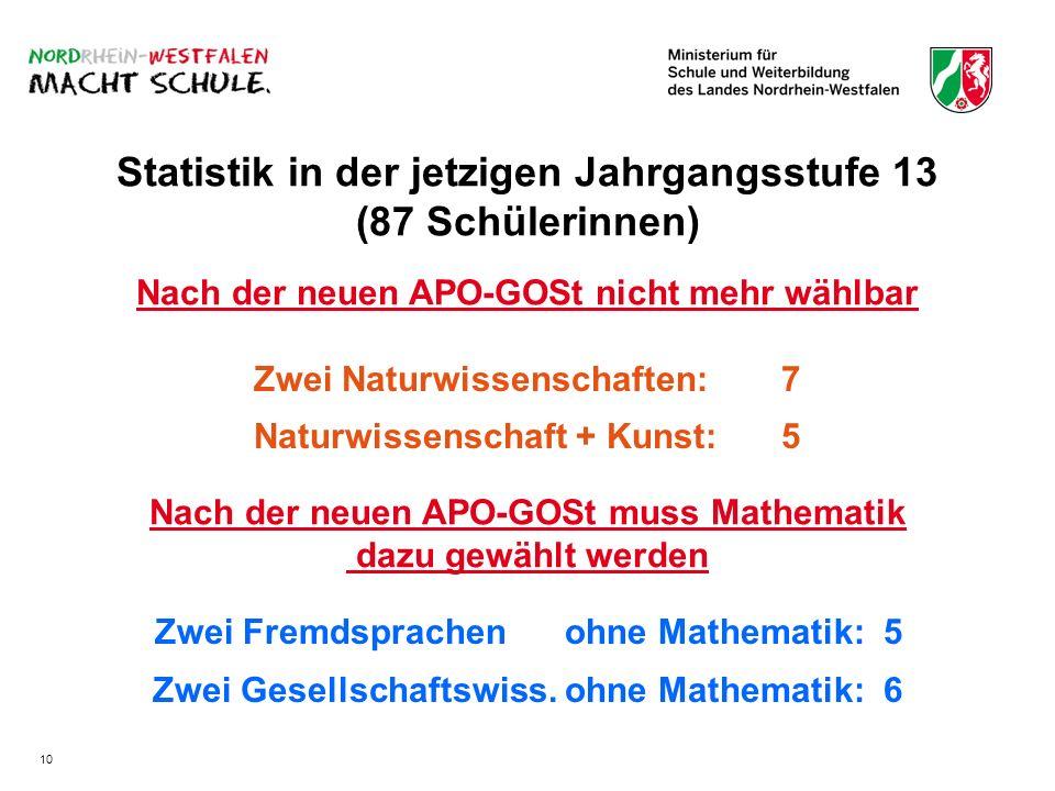 Statistik in der jetzigen Jahrgangsstufe 13 (87 Schülerinnen) Zwei Naturwissenschaften:7 Naturwissenschaft + Kunst:5 Nach der neuen APO-GOSt nicht meh