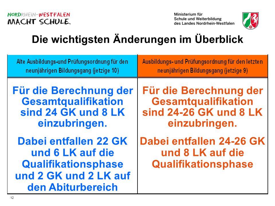 Die wichtigsten Änderungen im Überblick Für die Berechnung der Gesamtqualifikation sind 24 GK und 8 LK einzubringen. Dabei entfallen 22 GK und 6 LK au