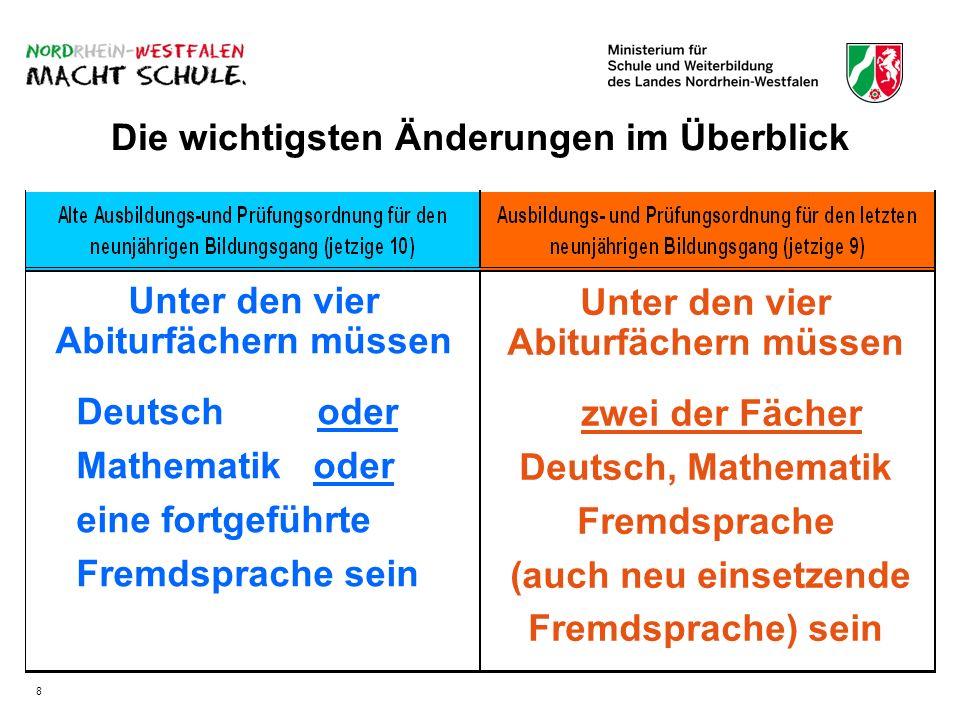 Unter den vier Abiturfächern müssen Deutsch oder Mathematik oder eine fortgeführte Fremdsprache sein Unter den vier Abiturfächern müssen zwei der Fächer Deutsch, Mathematik Fremdsprache (auch neu einsetzende Fremdsprache) sein Die wichtigsten Änderungen im Überblick 8