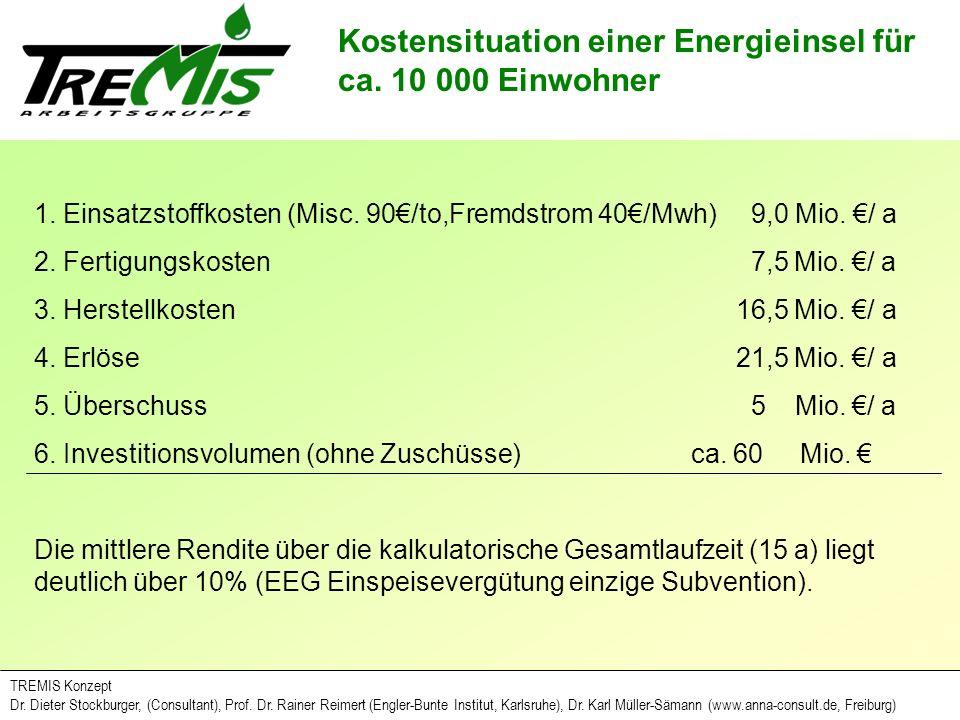 TREMIS Konzept Dr. Dieter Stockburger, (Consultant), Prof. Dr. Rainer Reimert (Engler-Bunte Institut, Karlsruhe), Dr. Karl Müller-Sämann (www.anna-con