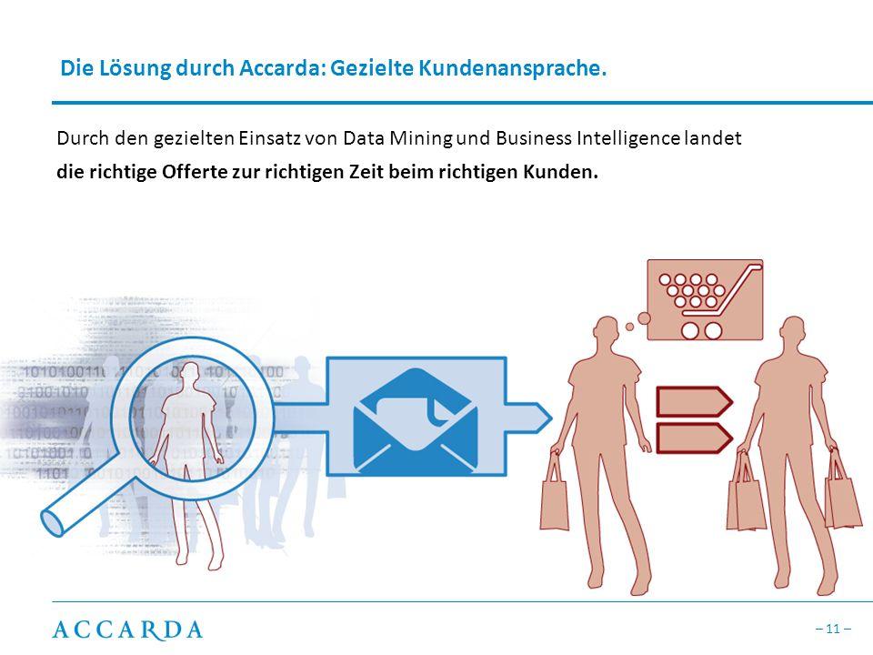 – 11 – Die Lösung durch Accarda: Gezielte Kundenansprache. Durch den gezielten Einsatz von Data Mining und Business Intelligence landet die richtige O