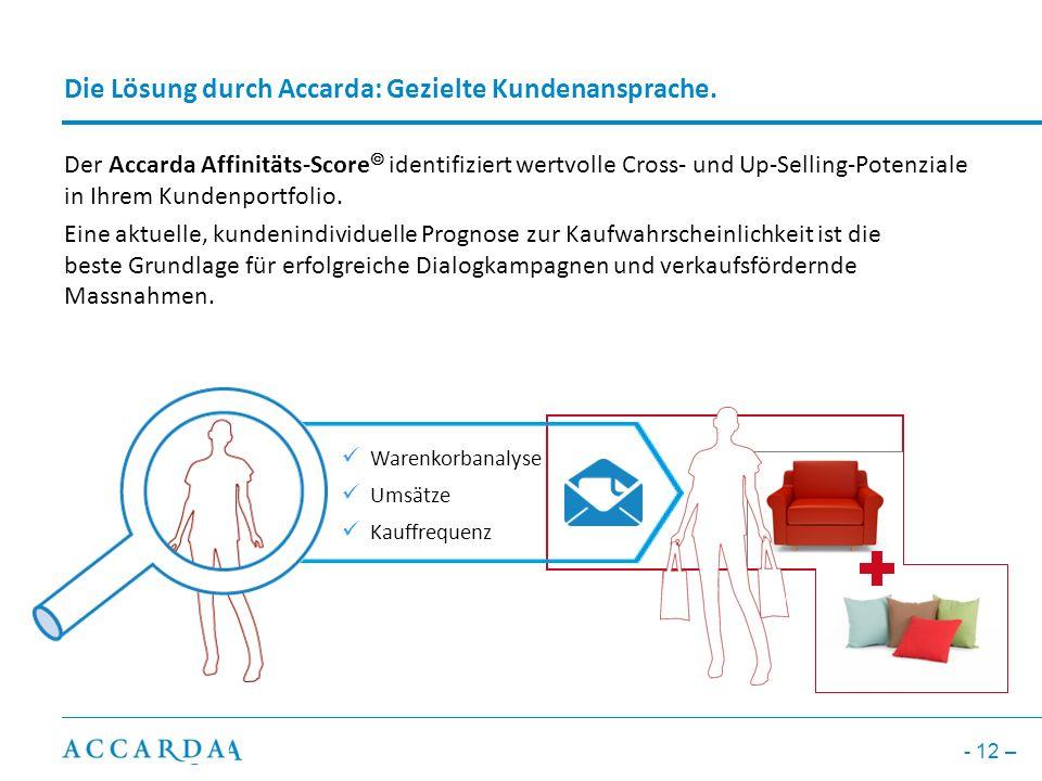 - 12 – Der Accarda Affinitäts-Score identifiziert wertvolle Cross- und Up-Selling-Potenziale in Ihrem Kundenportfolio. Eine aktuelle, kundenindividuel