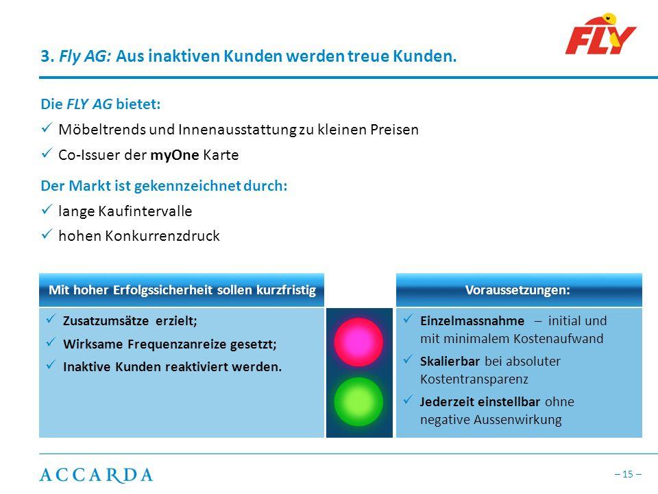 Die FLY AG bietet: Möbeltrends und Innenausstattung zu kleinen Preisen Co-Issuer der myOne Karte Der Markt ist gekennzeichnet durch: lange Kaufinterva