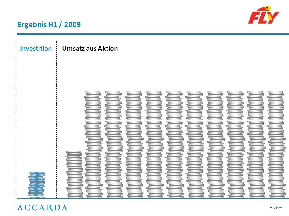 – 19 – Ergebnis H1 / 2009 Umsatz aus Aktion Investition