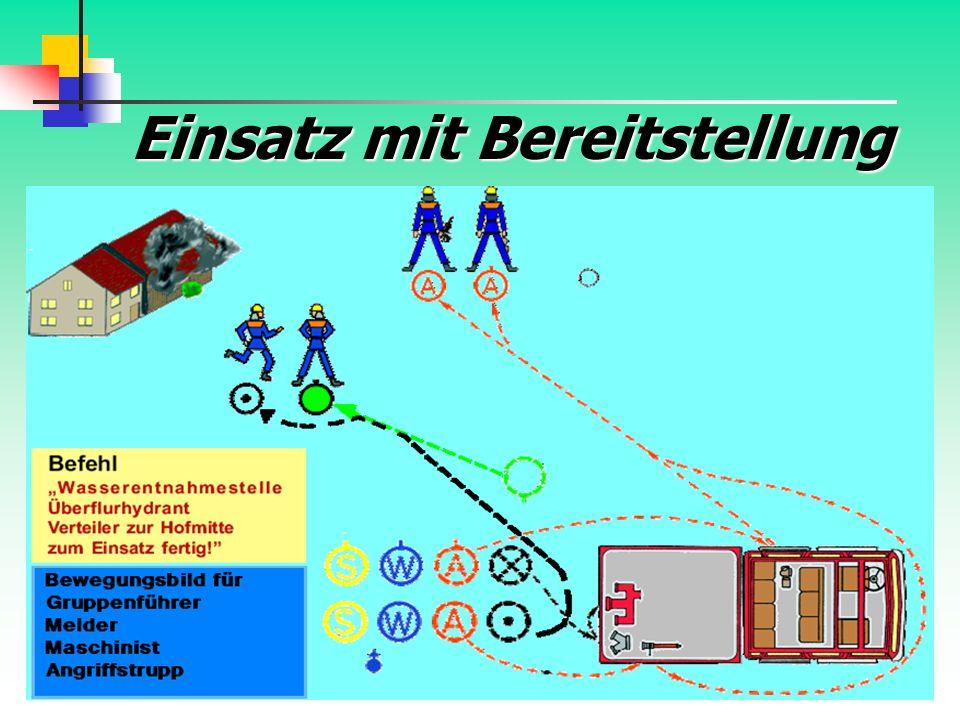 Erstellt von: Billert Karsten33 Einsatz mit Bereitstellung