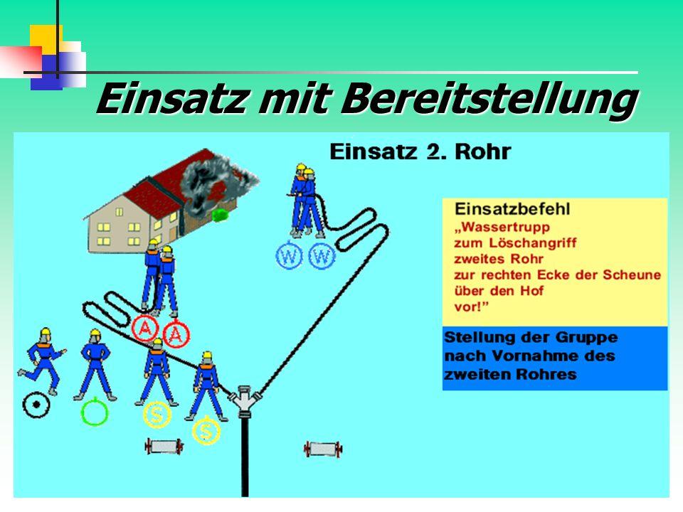 Erstellt von: Billert Karsten48 Einsatz mit Bereitstellung