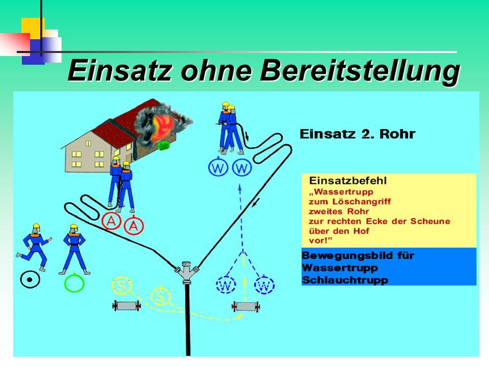 Erstellt von: Billert Karsten65 Einsatz ohne Bereitstellung