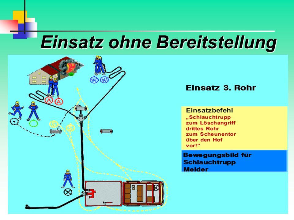 Erstellt von: Billert Karsten68 Einsatz ohne Bereitstellung