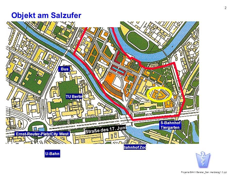 Projekte/BÄKII/Berater_Sek./Aerztetag1.0.ppt 2 Ernst-Reuter-Platz/City West Bahnhof Zoo Straße des 17. Juni TU Berlin S-Bahnhof Tiergarten Objekt am S