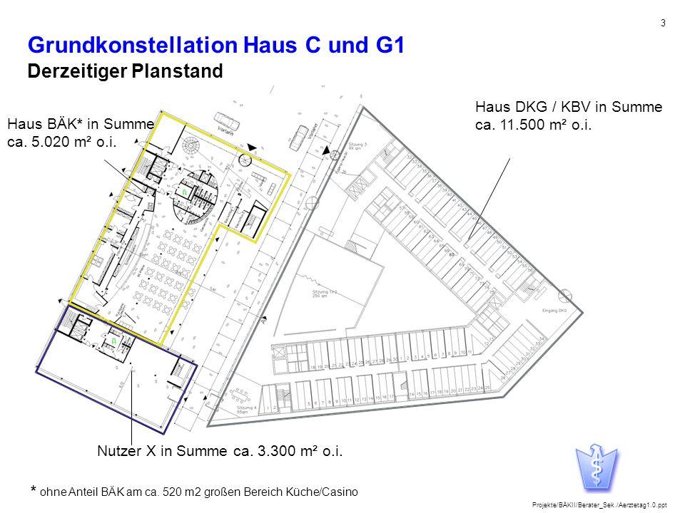Projekte/BÄKII/Berater_Sek./Aerztetag1.0.ppt 3 Derzeitiger Planstand Grundkonstellation Haus C und G1 Haus DKG / KBV in Summe ca. 11.500 m² o.i. Nutze
