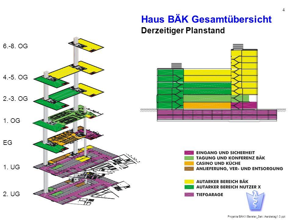 Projekte/BÄKII/Berater_Sek./Aerztetag1.0.ppt 4 Derzeitiger Planstand Haus BÄK Gesamtübersicht 2. UG 1. UG EG 1. OG 2.-3. OG 4.-5. OG 6.-8. OG