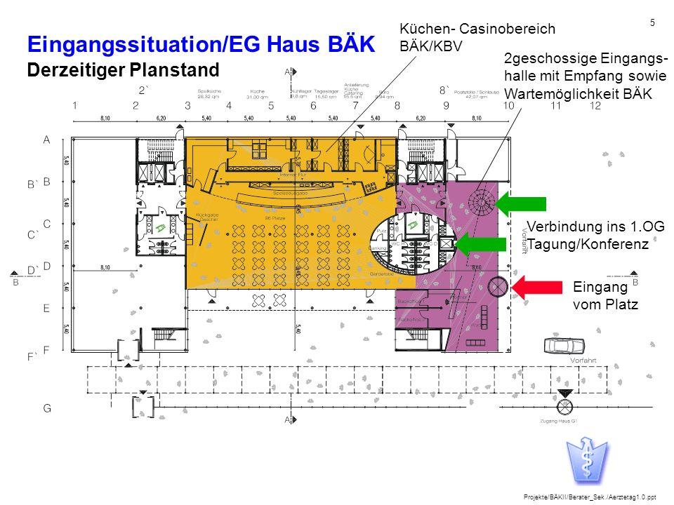 Projekte/BÄKII/Berater_Sek./Aerztetag1.0.ppt 5 Eingangssituation/EG Haus BÄK Derzeitiger Planstand Küchen- Casinobereich BÄK/KBV 2geschossige Eingangs