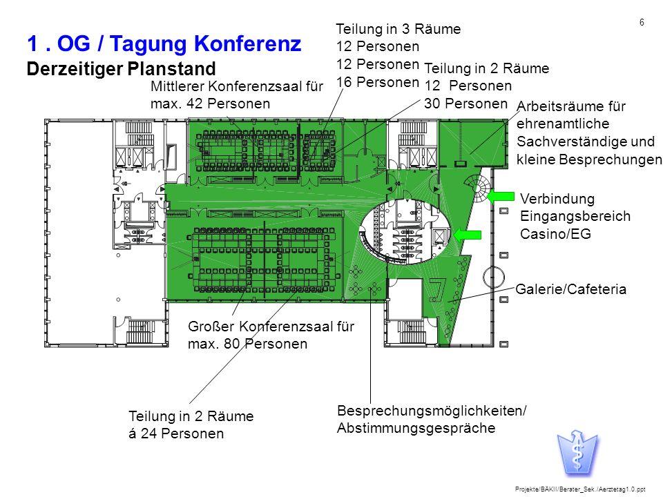 Projekte/BÄKII/Berater_Sek./Aerztetag1.0.ppt 6 Großer Konferenzsaal für max. 80 Personen Teilung in 2 Räume á 24 Personen 1. OG / Tagung Konferenz Der