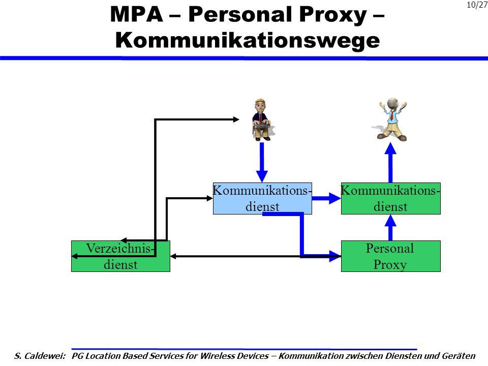 S. Caldewei: PG Location Based Services for Wireless Devices – Kommunikation zwischen Diensten und Geräten 10/27 MPA – Personal Proxy – Kommunikations