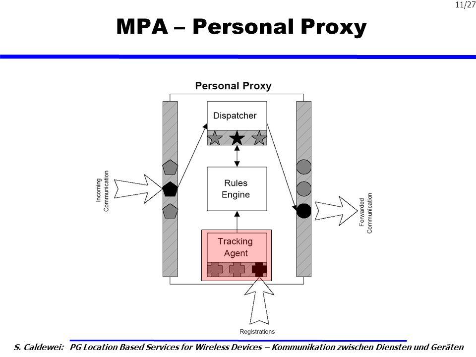 S. Caldewei: PG Location Based Services for Wireless Devices – Kommunikation zwischen Diensten und Geräten 11/27 MPA – Personal Proxy