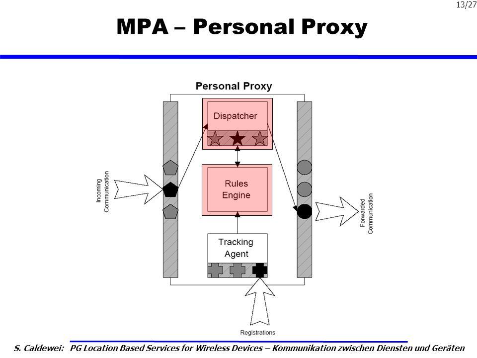 S. Caldewei: PG Location Based Services for Wireless Devices – Kommunikation zwischen Diensten und Geräten 13/27 MPA – Personal Proxy