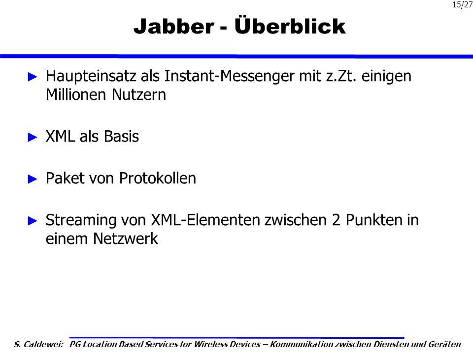 S. Caldewei: PG Location Based Services for Wireless Devices – Kommunikation zwischen Diensten und Geräten 15/27 Jabber - Überblick Haupteinsatz als I