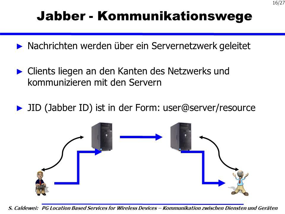 S. Caldewei: PG Location Based Services for Wireless Devices – Kommunikation zwischen Diensten und Geräten 16/27 Jabber - Kommunikationswege Nachricht