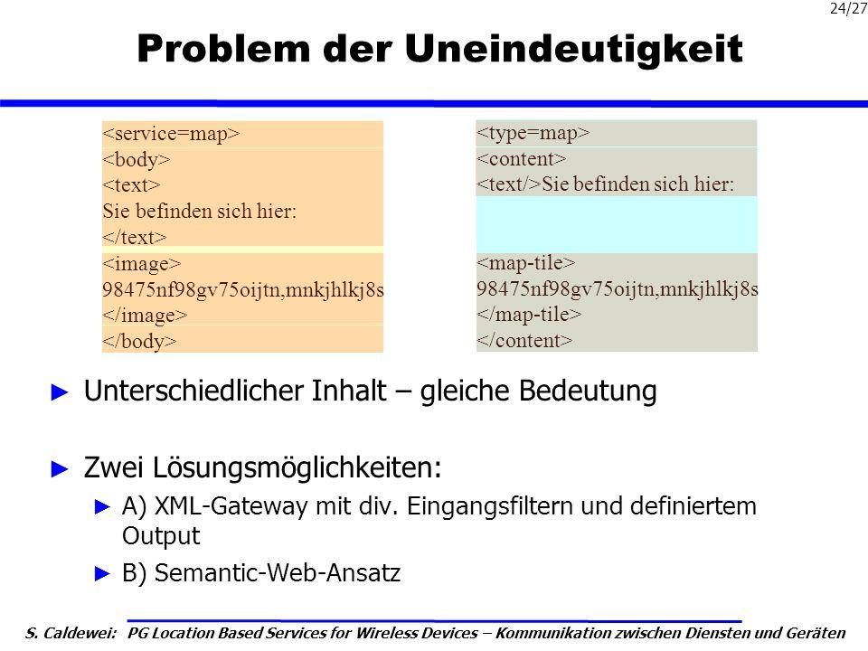 S. Caldewei: PG Location Based Services for Wireless Devices – Kommunikation zwischen Diensten und Geräten 24/27 Problem der Uneindeutigkeit Sie befin